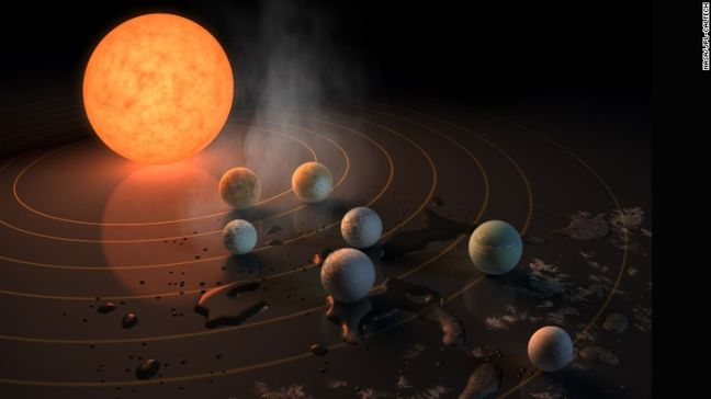 7 Earth-Sized Planets Orbiting Nearby Star
